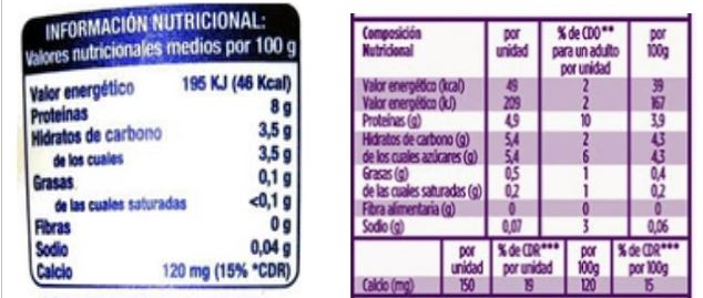 queso blanco valor nutricional